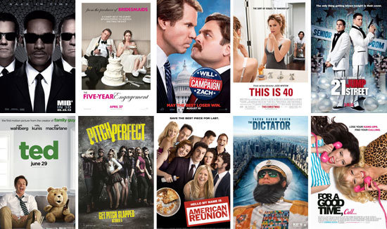 Image Result For Top Comedy Movies