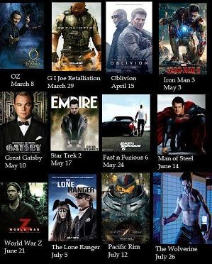 2013 New Upcoming Movies